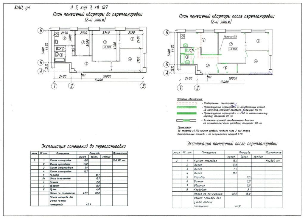 Теоретически, квартиру можно разделить в натуре на два отдельных жилых помещения. Для этого проводится перепланировка, делаются отдельные выходы к местам общего пользования.